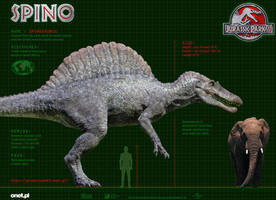 How Spinosaurus' Sail Should Have Looked