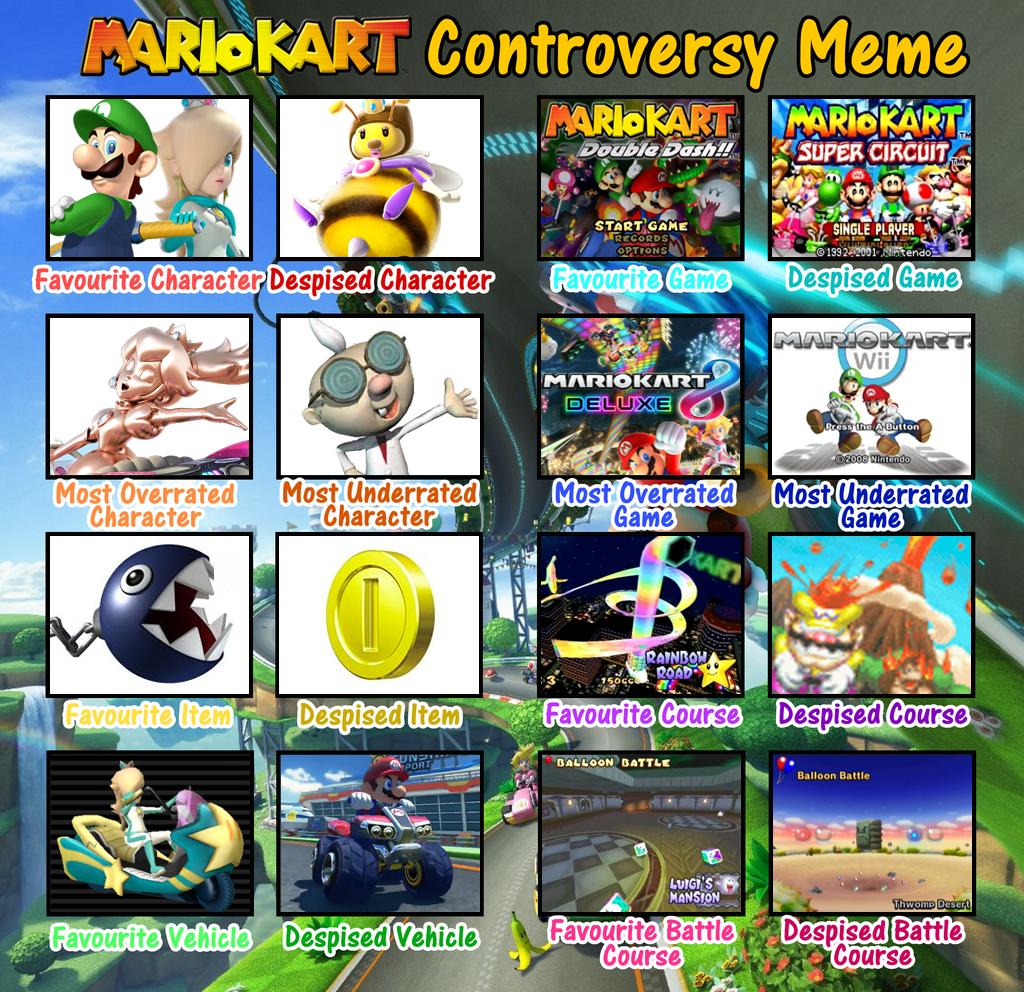 Meme Mothman64 S Mario Kart Controversy By Mothman64 On