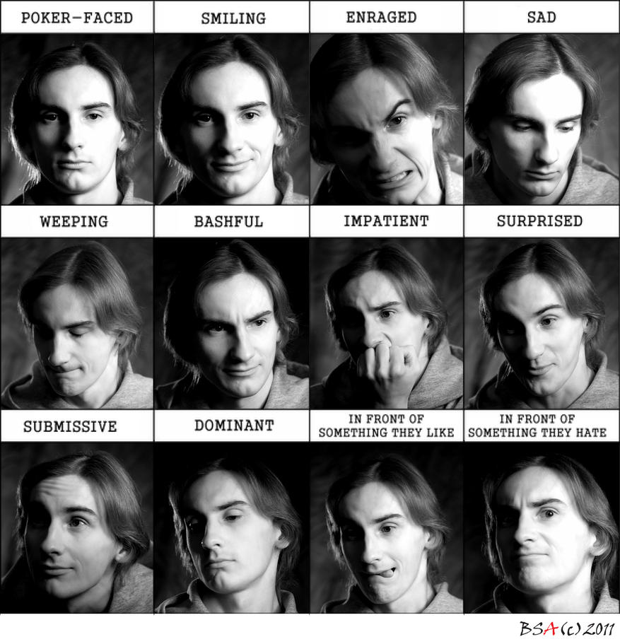 John's Expression Chart by artbetep