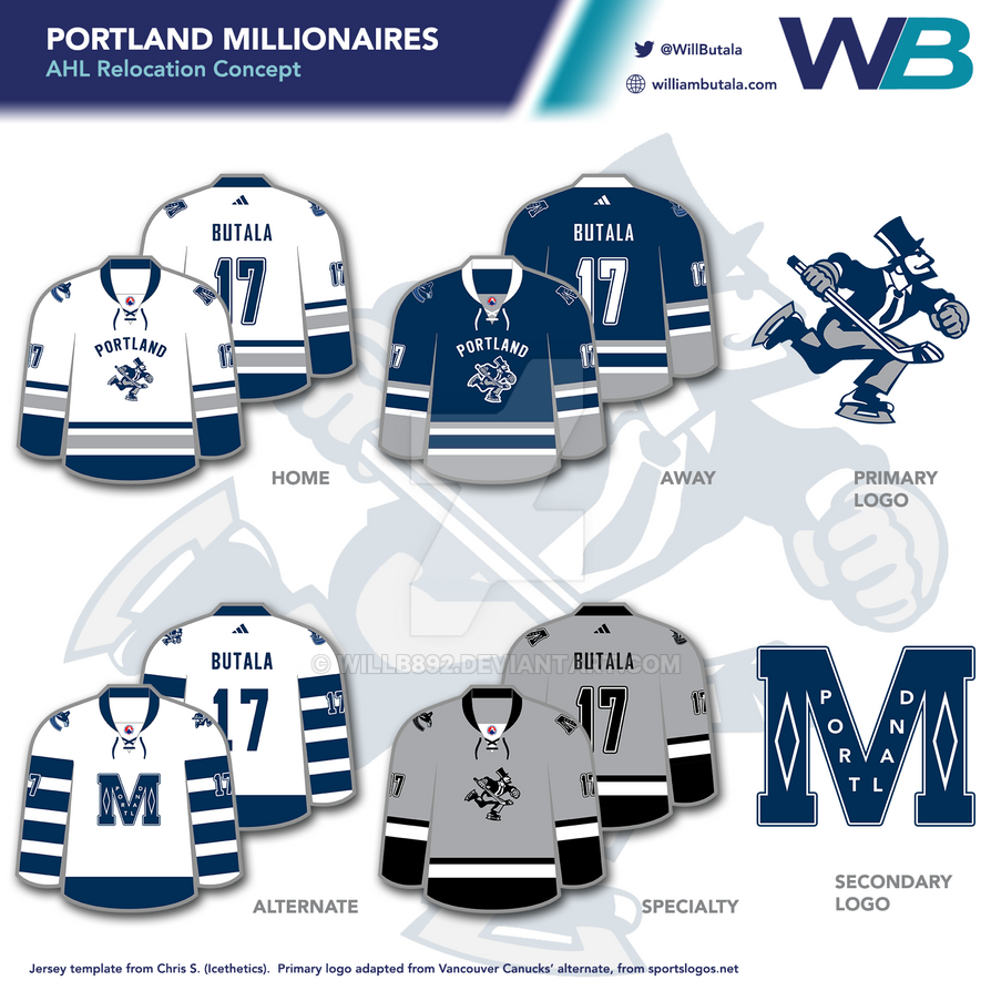 Portland Millionaires - AHL Jersey Concept by willb892