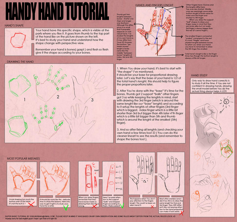 + Tutorial - Hands + by goku-no-baka