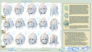 + Tutorial - Drawing heads +