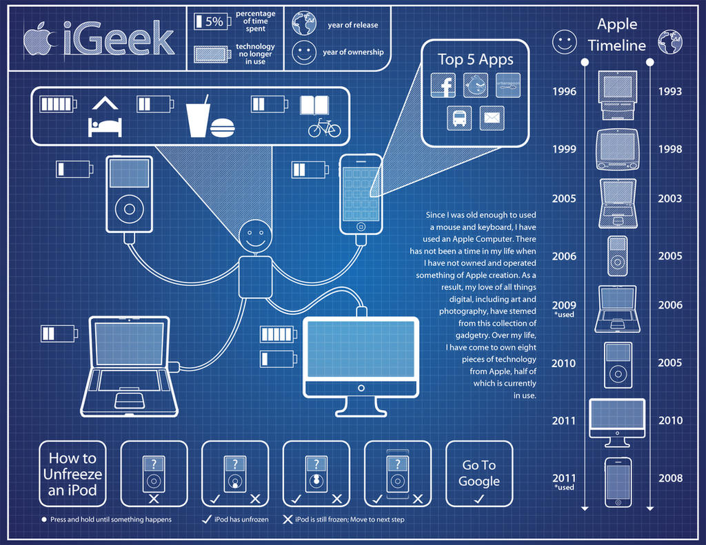 iGeek: My Apple Technology by new-moon-night