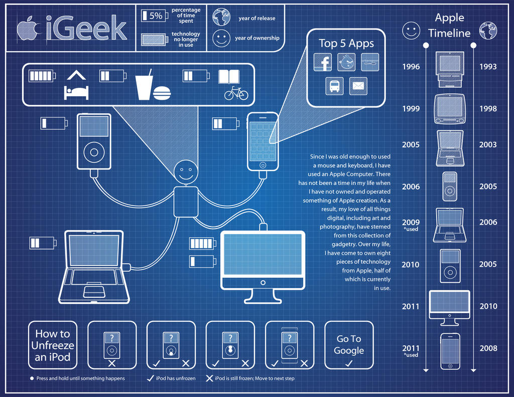 iGeek: My Apple Technology