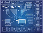 iGeek: My Apple Technology