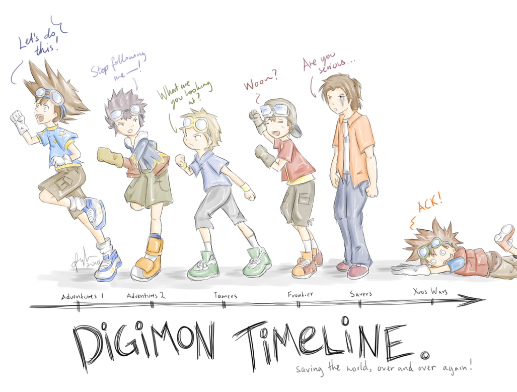 Digimon Timeline by NyammiToast on DeviantArt