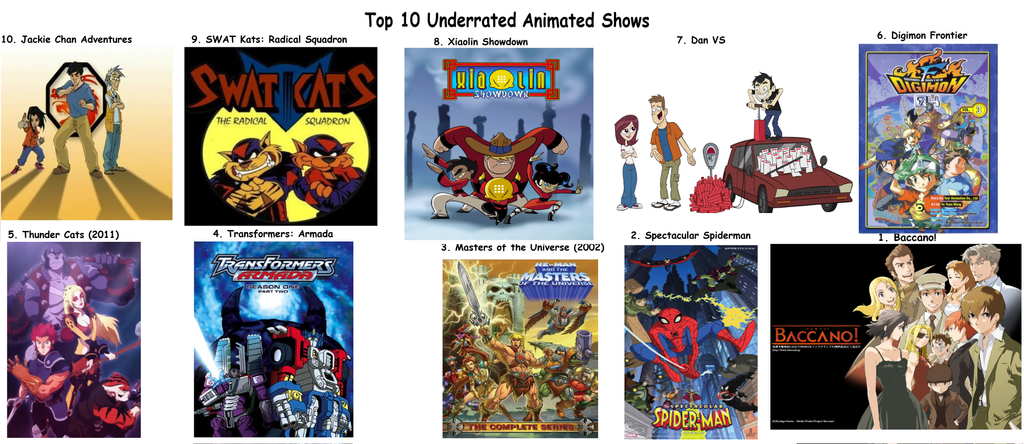 Top 10 Underrated Animated Shows by ThatBronyWithGlasses