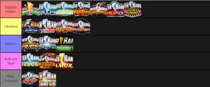 Power Ranger Theme Song Rankings