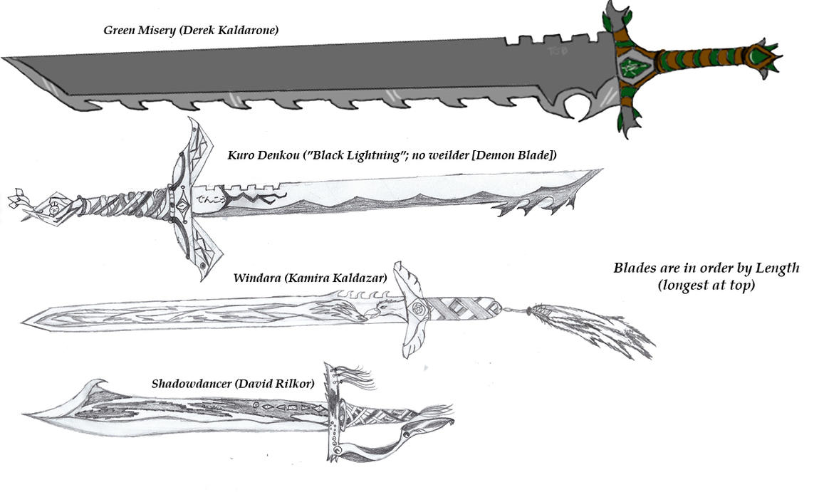 Character Sword Blades by RedFeatherEagle on DeviantArt