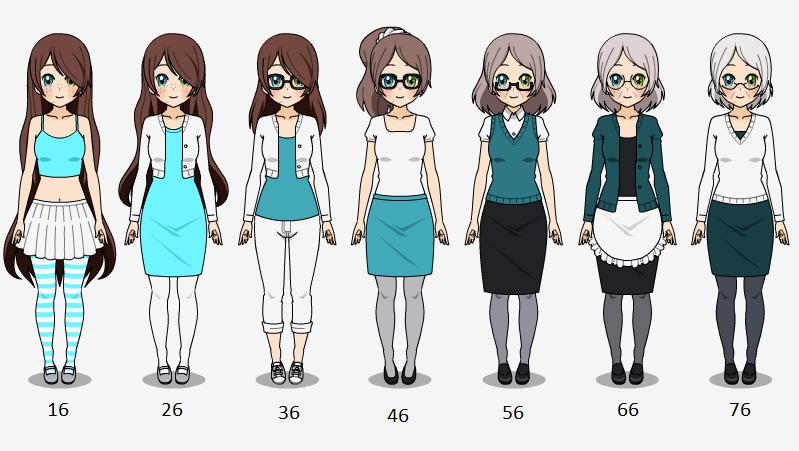 Emma Age Concept by Nattywhite1998