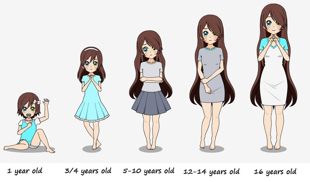 Emma Age Progression by Nattywhite1998