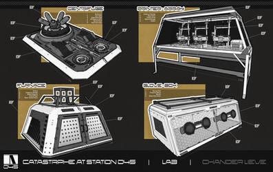 Lab Props by Chander-lieve