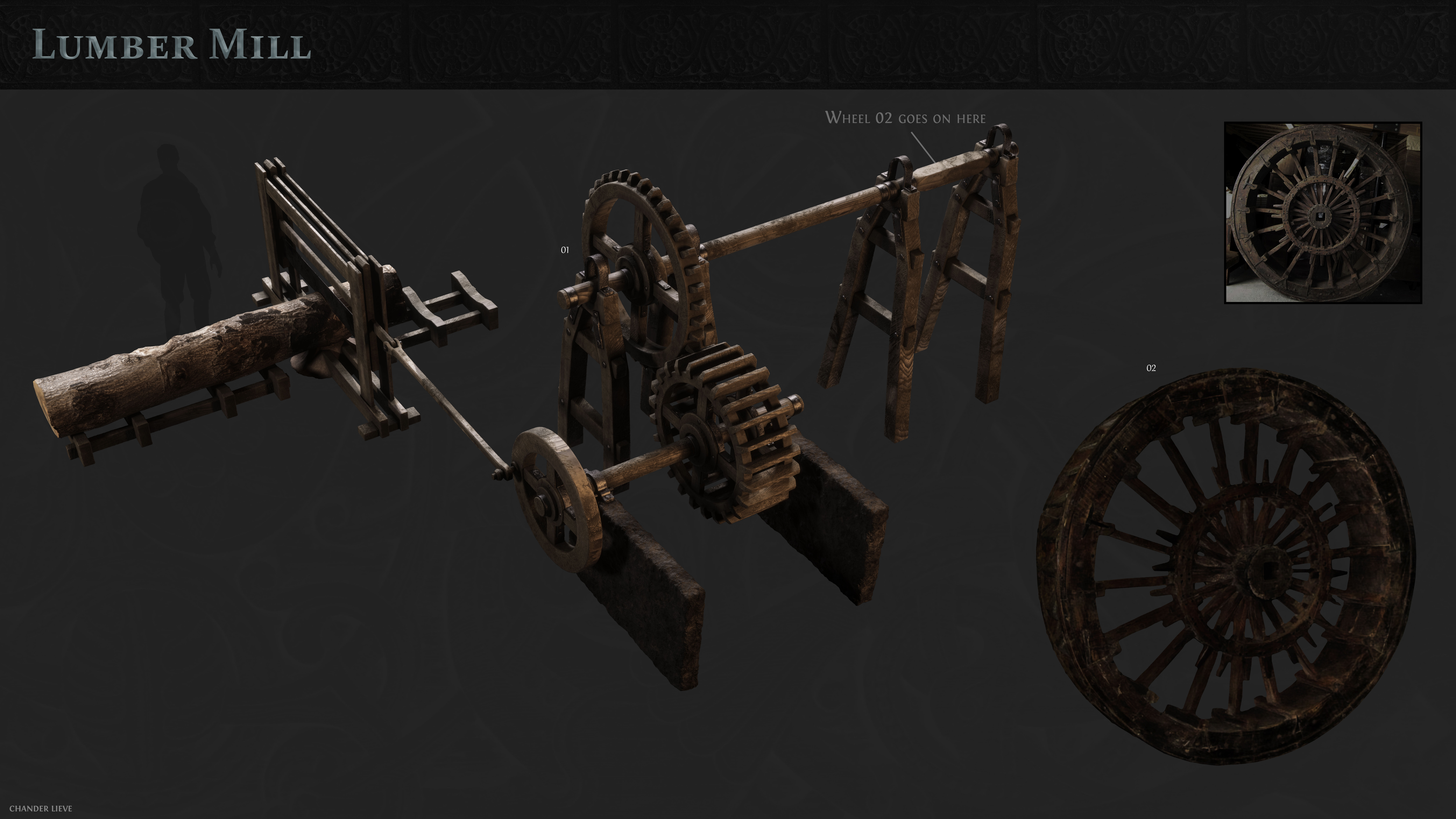 Path of Exile 2 - Mill Assets