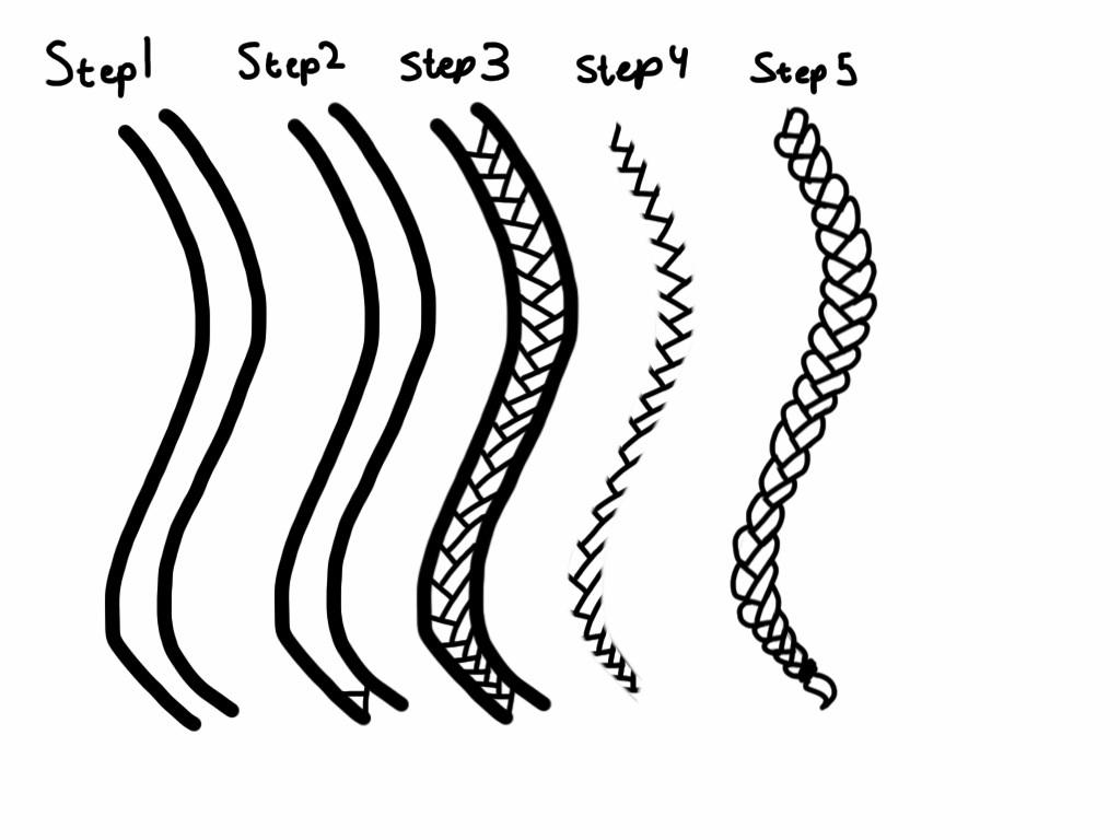 how to draw braids tutorial by sonyasworlds on deviantart