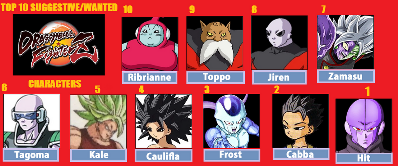 top 10 suggestive/wanted Super characters in DBF by KCruzer