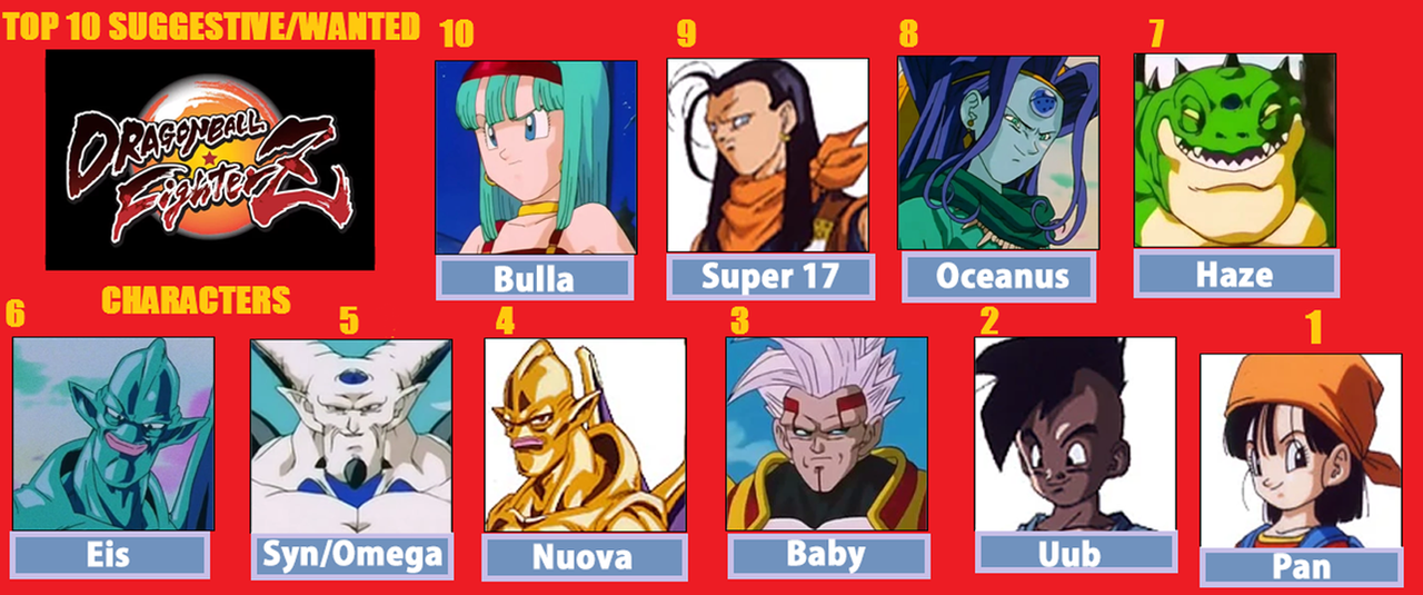 top 10 suggestive/wanted GT characters in DBF by KCruzer