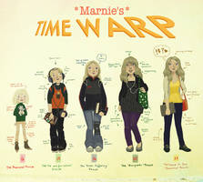 Time Warp by Awesome-Deviant-Name