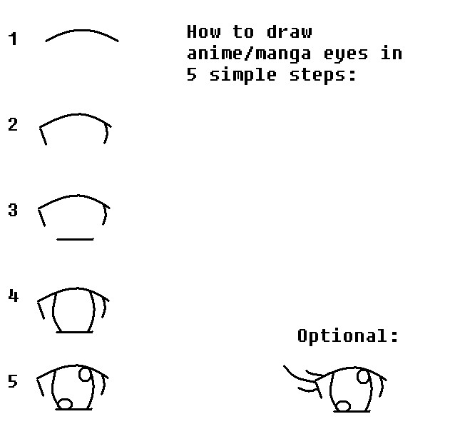 How to draw anime manga eyes 5 simple steps by nyanotaku