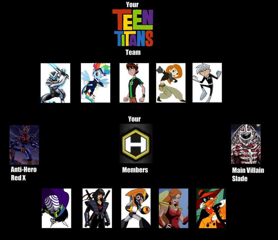 Team but teen titans is