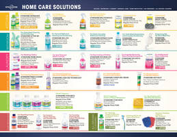 Spread for March Brochure 2013 Home Care by Gabrielnazarene