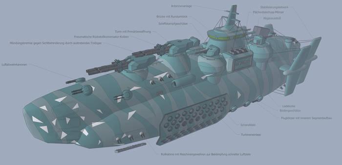 M-Tec Luftschiff Marodeur Tech