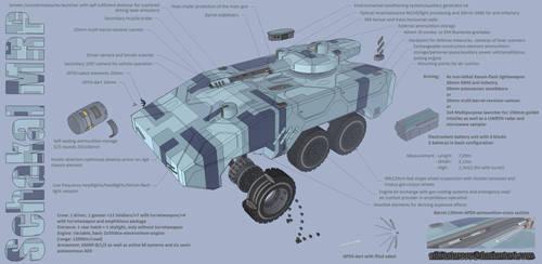 M-Tec Schakal MRP Schuetzenpanzer Tech-Sheet ENG
