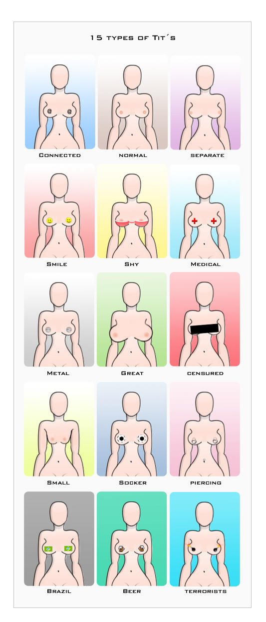15 types of Tits by graffo