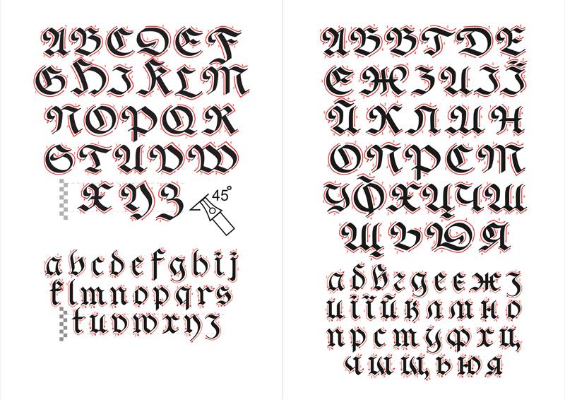 Latin And Cyrillic Fraktur Alphabet By SokolenkoViktoria