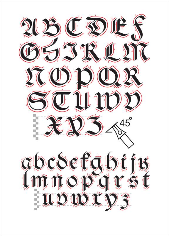 Tutorial - Schwabacher alphabet by SokolenkoViktoria on DeviantArt