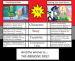 The Abrasive Side VS. Putting Your Hoof Down