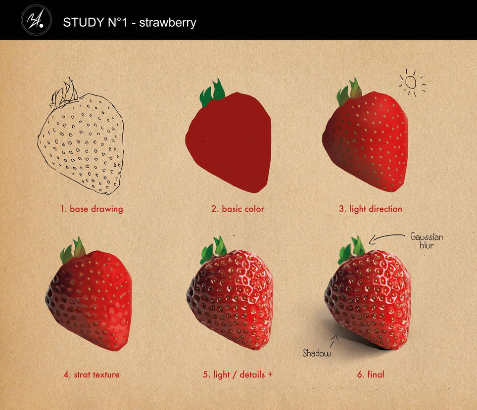 how to help strawberries fruit