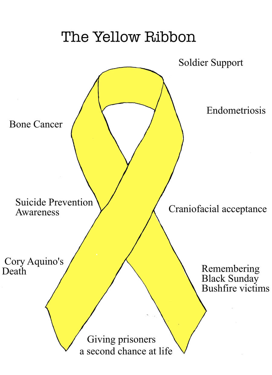 Yellow Cancer Ribbon - More information