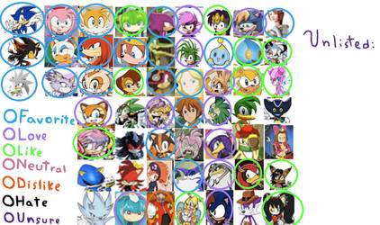 Sonic character opinions meme by Teaganm