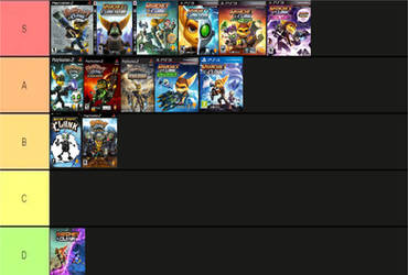 Ratchet and Clank games Tier List