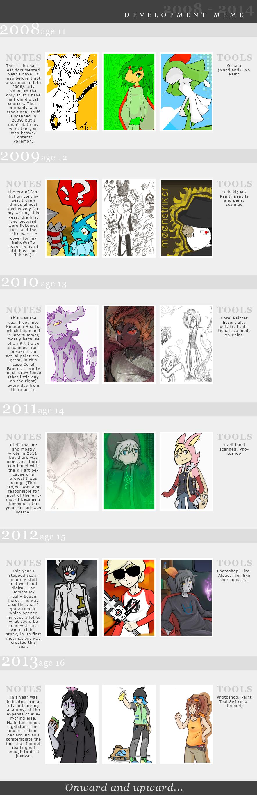 Development Meme: 2008-2013 by murkrows