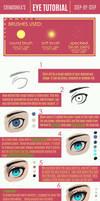 Eye Tutorial (Crimsonea) by Crimsonea