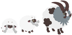 Wooloo and Dubwool Base