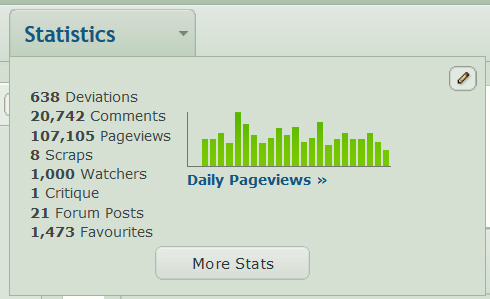 1000Watchers by LmAnt