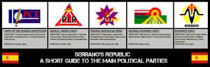 Serrano's Republic: Political Parties.