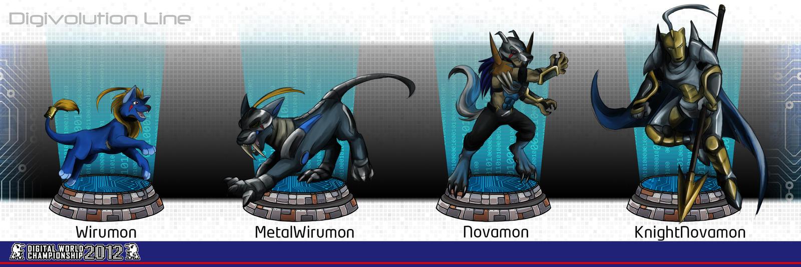 Demidevimon Evolution Line Wirumon evolution char...