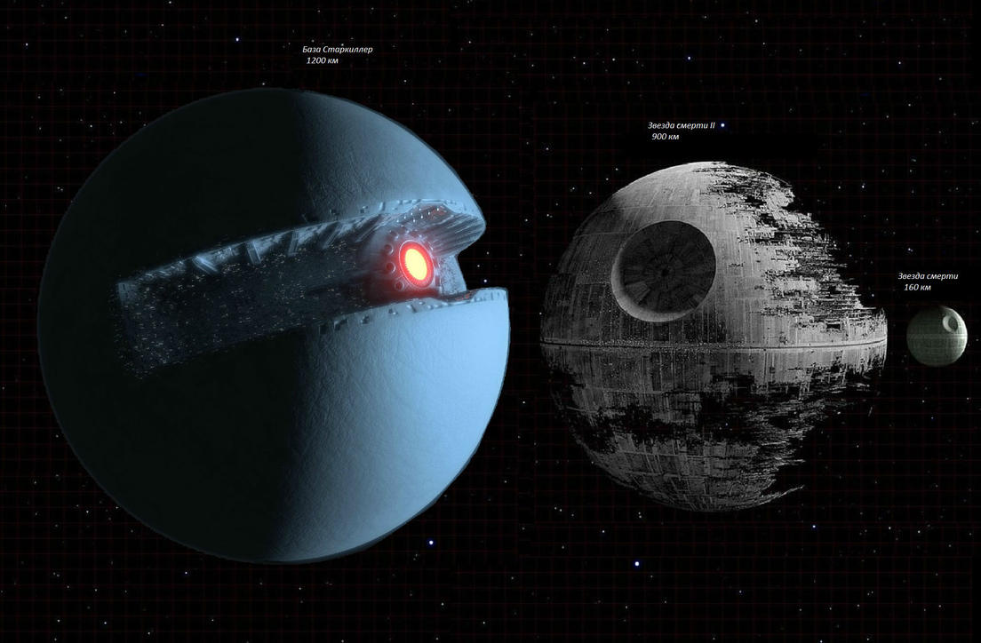 Compare Starkiller Base by LordPlegeus