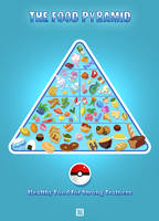 Pokemon Food Pyramid - Prints Available by Gryphon-Shifter