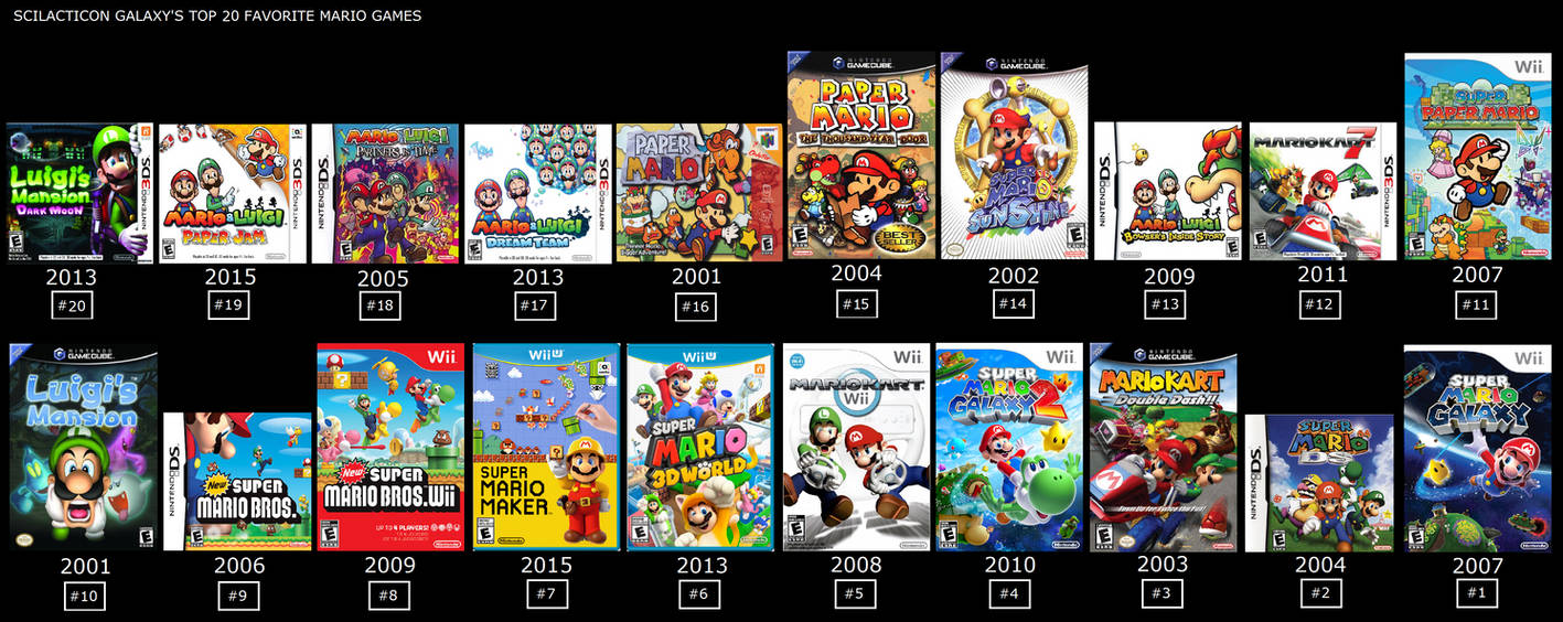 My Top 20 Personal Favorite Mario Games (2016) by