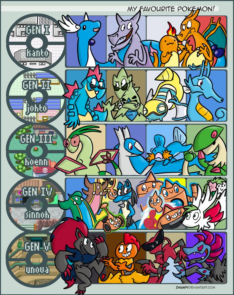 favourite_pokemon_meme_by_pickles_4_nickles d52w88q favourite pokemon meme by pickles 4 nickles on deviantart