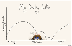 Chronic Fatigue graph by InsomniaDoodles