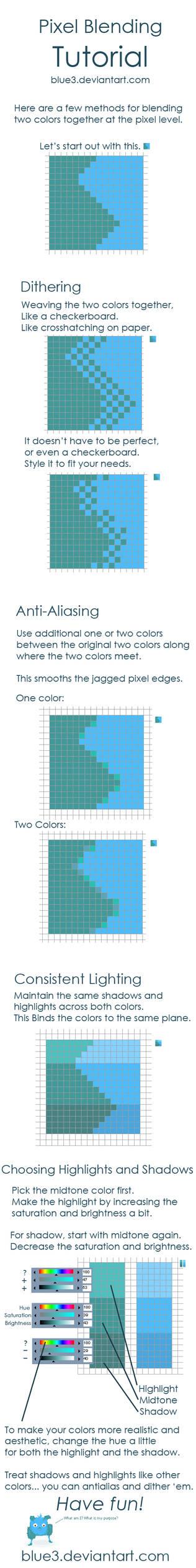Pixel Blending + Shading Tips