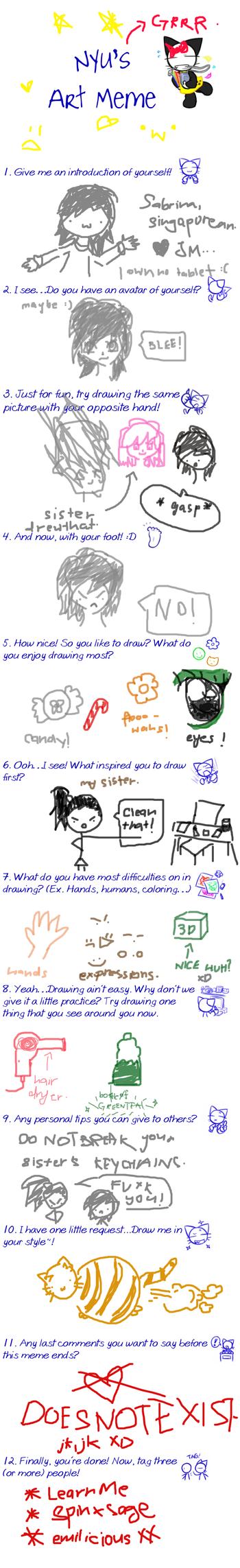 Nyu's GRRR Art Meme by SaboREENA