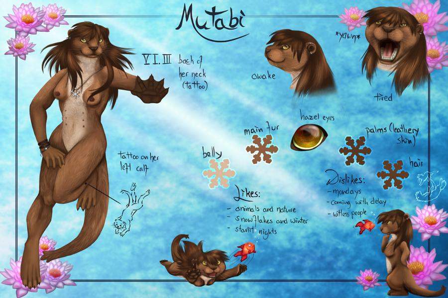 Mutabi's Profile Picture