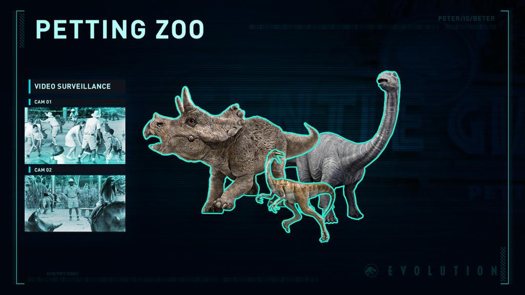How to sell dinosaurs in jurassic world evolution reddit