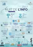 Nuit D Info